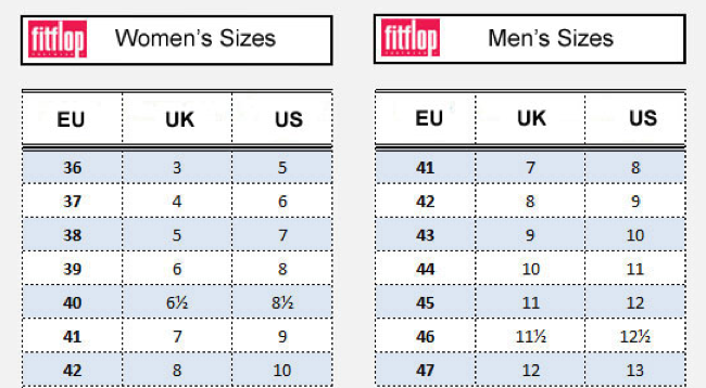 Sizes of clothing vary between manufacturers and even between different designs by the same manufacturer. You should use these charts for approximation only. If you want information about shopping in the USA with plenty of shopping tips visit our bloggeri.tk page: USA Shopping Guide.