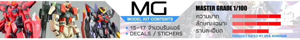 What is MG กันดั้ม กันพลา คืออะไร?