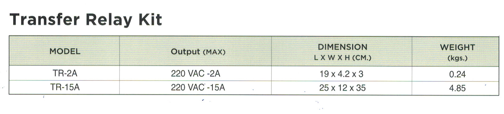 ทรานเฟอร์ รีเลย์ TR-2A, TR-15A (Transfer Relay Max Bright )