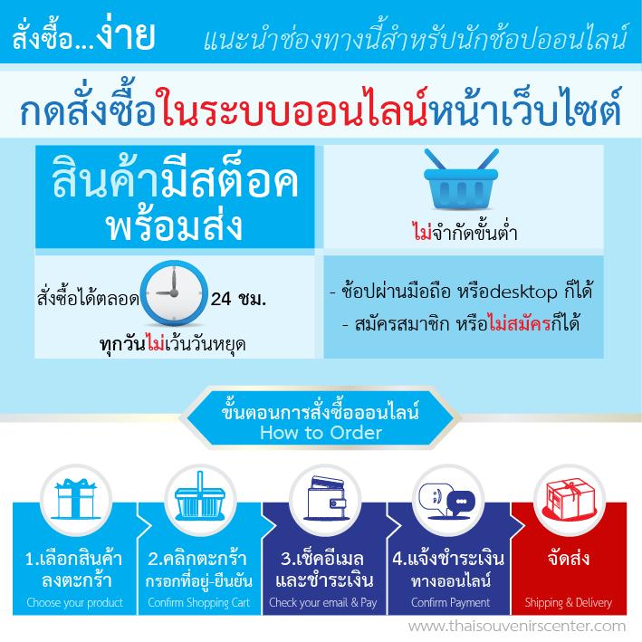 วิธีสั่งซื้อออนไลน์ thaisouvenirscenter