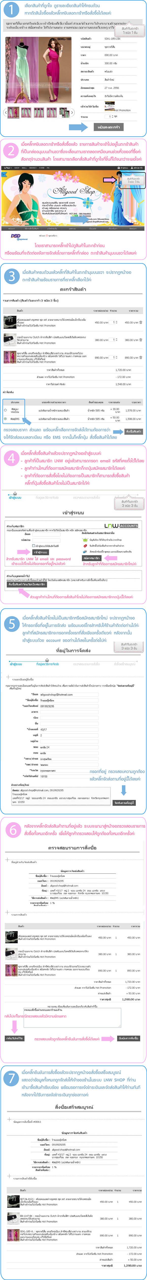 ภาพอธิบายวิธีการสั่งซื้อสินค้าผ่านระบบตะกร้าของ www.allgood-shop.com